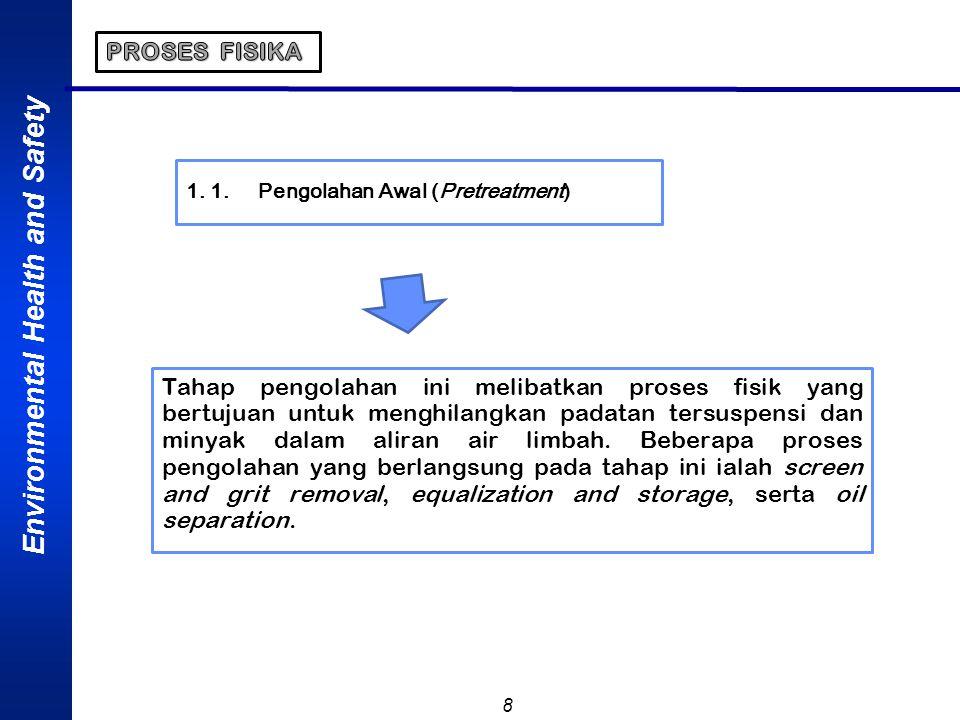 1. 1. Pengolahan Awal (Pretreatment)