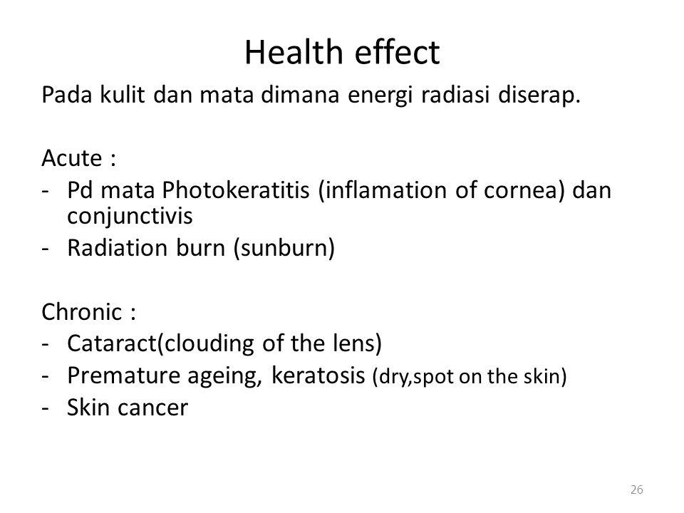 Health effect Pada kulit dan mata dimana energi radiasi diserap.