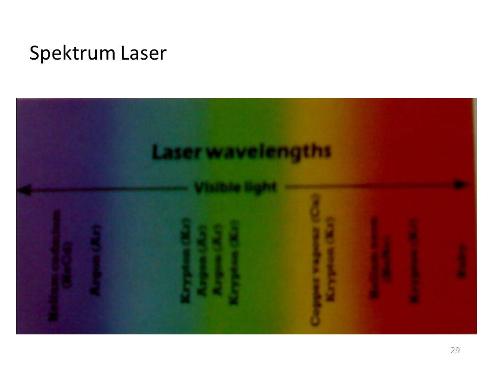 Spektrum Laser