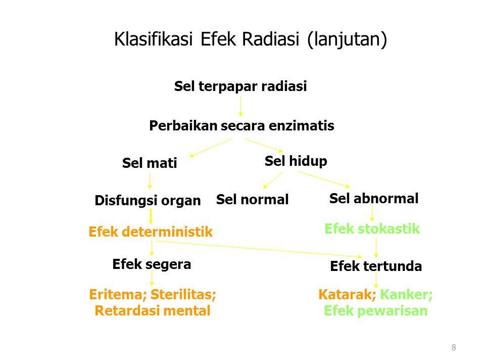 Klasifikasi Efek Radiasi (lanjutan)