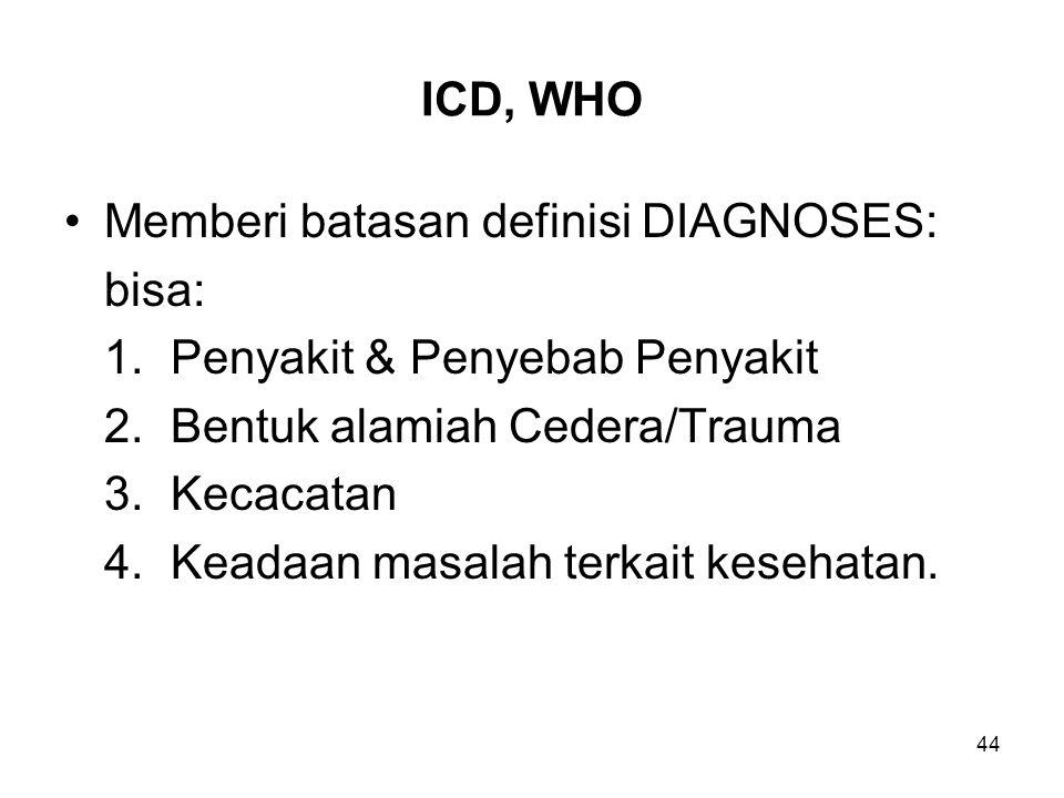 ICD, WHO Memberi batasan definisi DIAGNOSES: bisa: 1. Penyakit & Penyebab Penyakit. 2. Bentuk alamiah Cedera/Trauma.