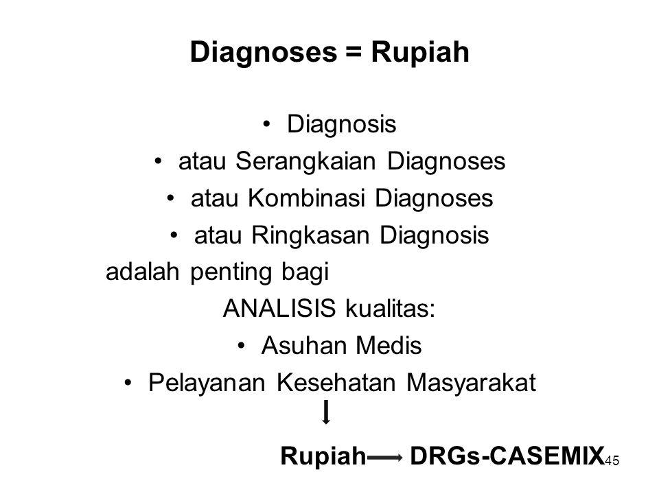 Diagnoses = Rupiah Diagnosis atau Serangkaian Diagnoses