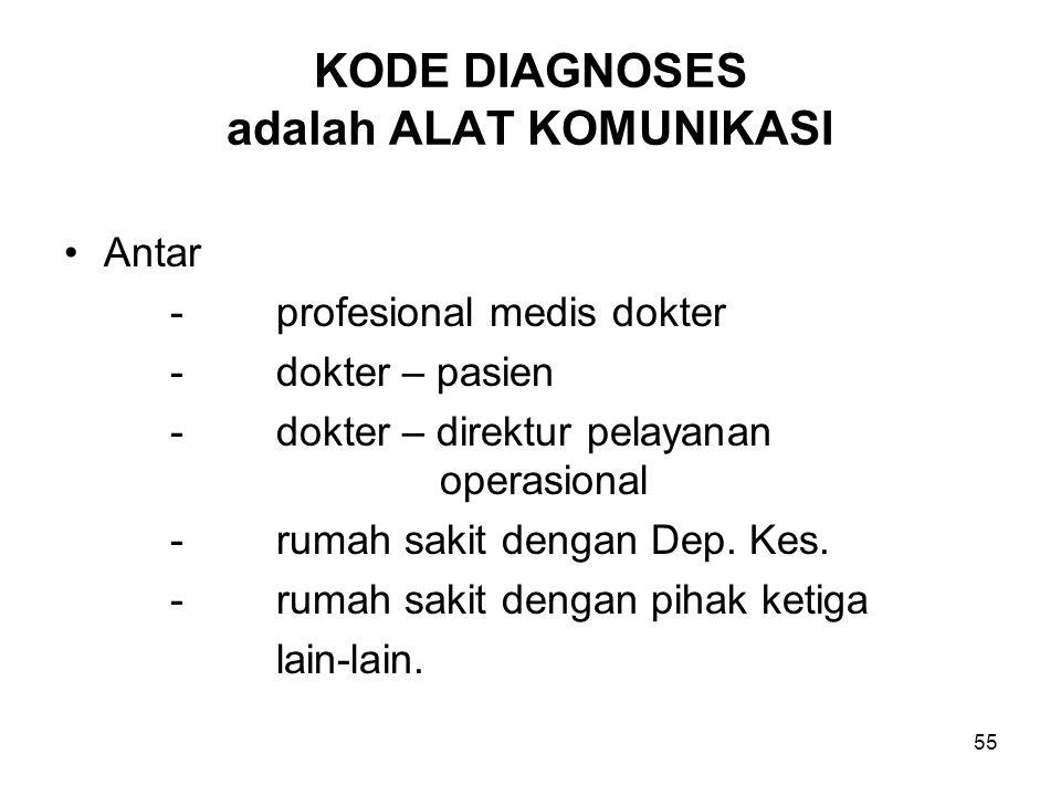 KODE DIAGNOSES adalah ALAT KOMUNIKASI
