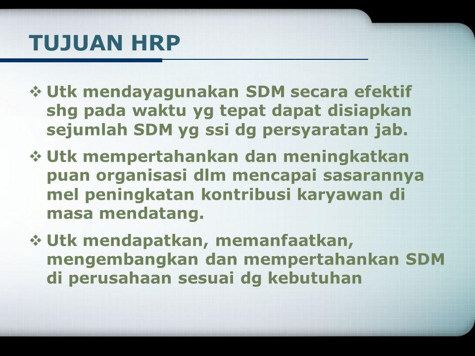 TUJUAN HRP Utk mendayagunakan SDM secara efektif shg pada waktu yg tepat dapat disiapkan sejumlah SDM yg ssi dg persyaratan jab.