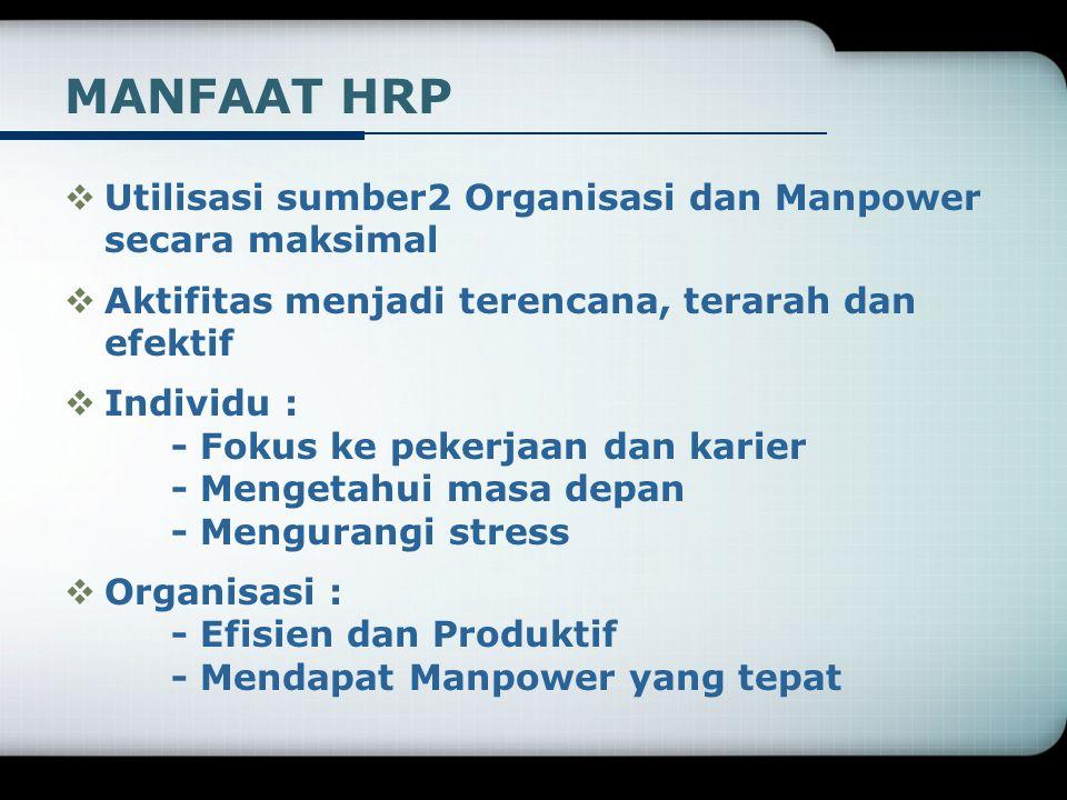 MANFAAT HRP Utilisasi sumber2 Organisasi dan Manpower secara maksimal