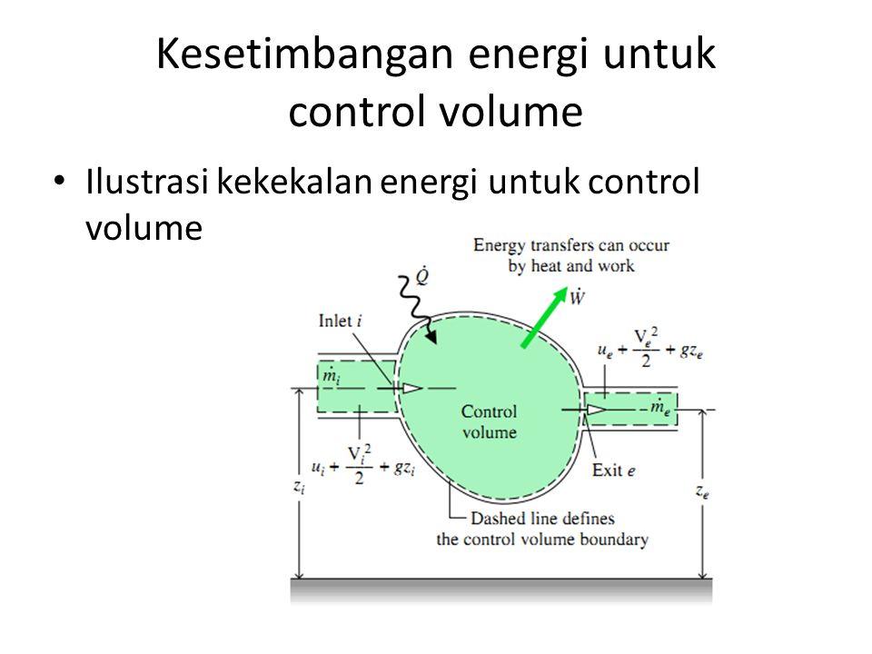 Kesetimbangan energi untuk control volume
