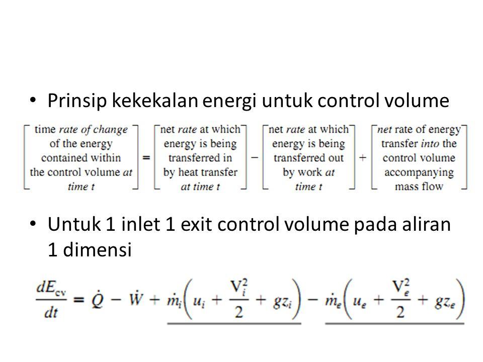 Prinsip kekekalan energi untuk control volume