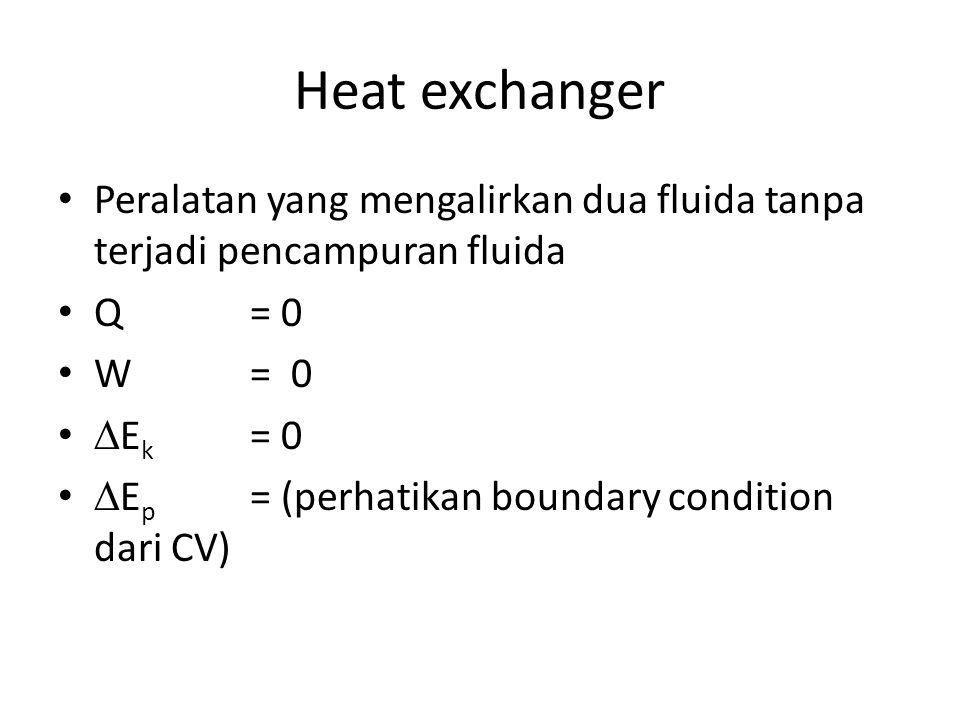 Heat exchanger Peralatan yang mengalirkan dua fluida tanpa terjadi pencampuran fluida. Q = 0. W = 0.