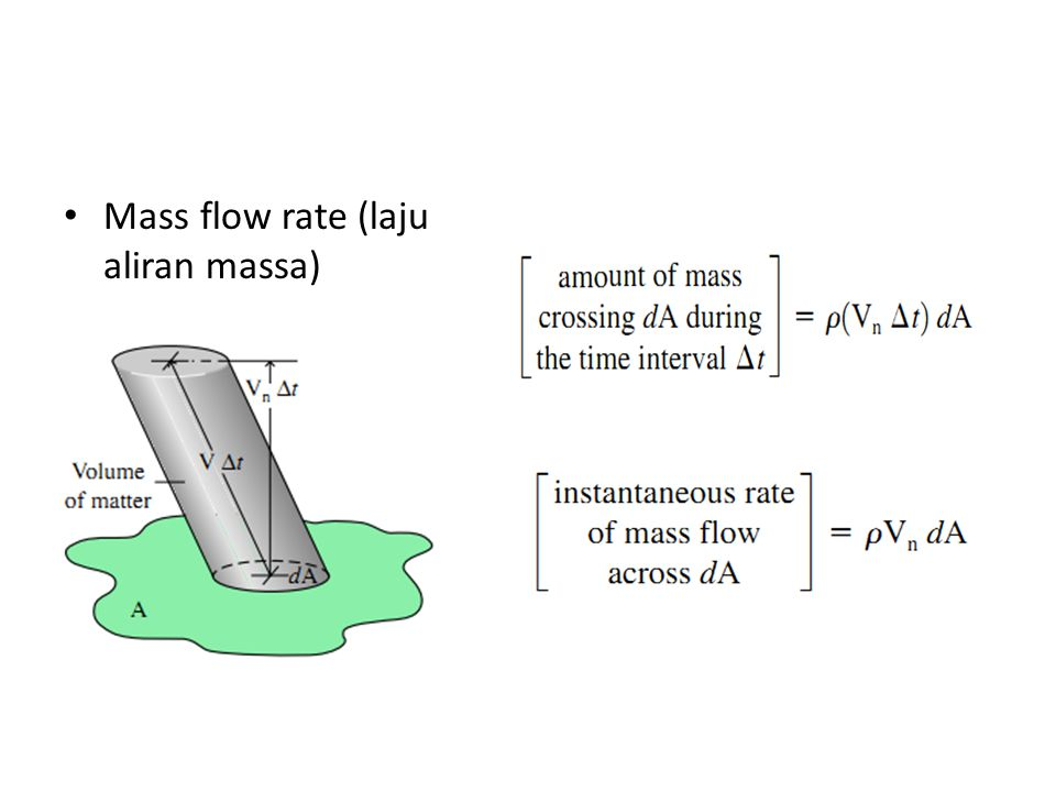 Mass flow rate (laju aliran massa)