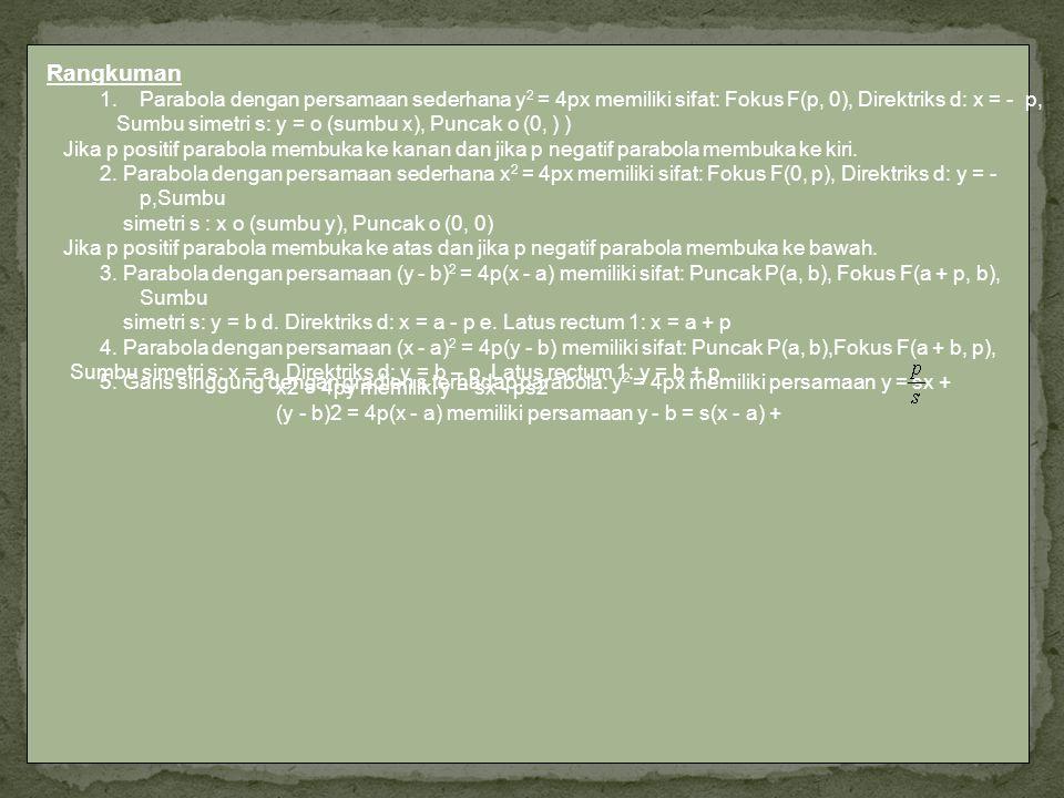 Rangkuman Parabola dengan persamaan sederhana y2 = 4px memiliki sifat: Fokus F(p, 0), Direktriks d: x = - p,