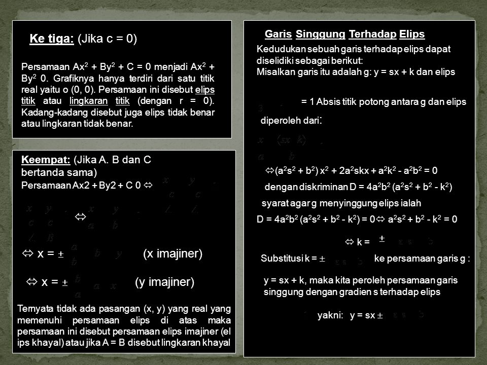 D = 4a2b2 (a2s2 + b2 - k2) = 0 a2s2 + b2 - k2 = 0