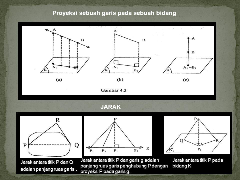 Proyeksi sebuah garis pada sebuah bidang