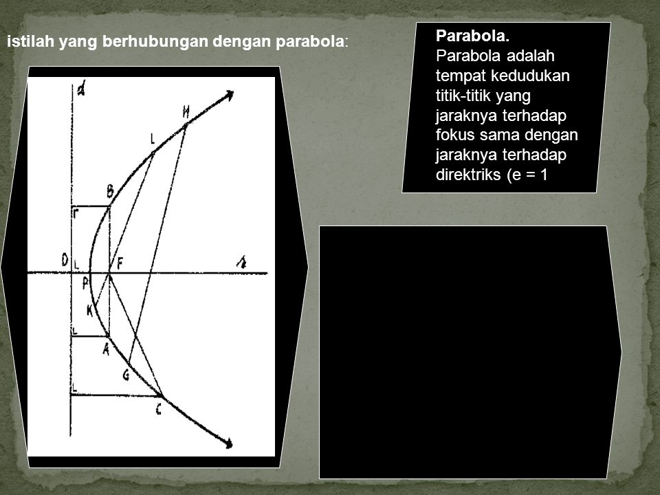 istilah yang berhubungan dengan parabola: