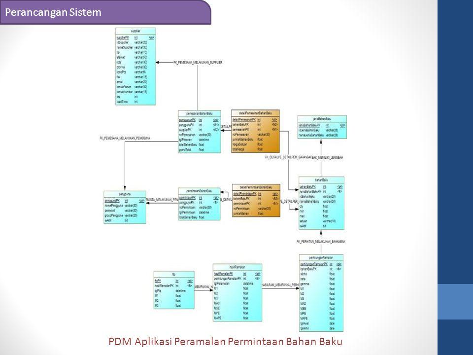 PDM Aplikasi Peramalan Permintaan Bahan Baku