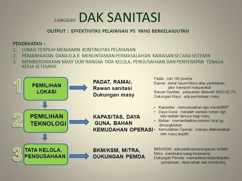 SIKLUS IMPLEMENTASI PROGRAM SLBM Feedback Perkiraan Optimis jumlah