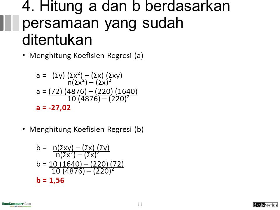 4. Hitung a dan b berdasarkan persamaan yang sudah ditentukan