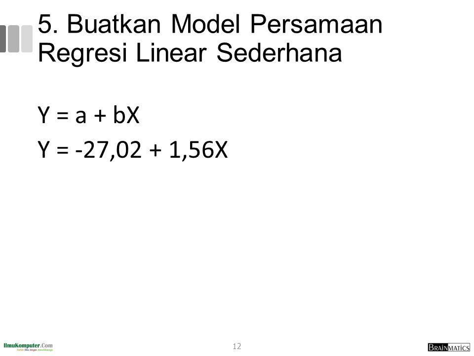 5. Buatkan Model Persamaan Regresi Linear Sederhana