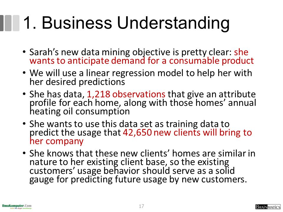1. Business Understanding