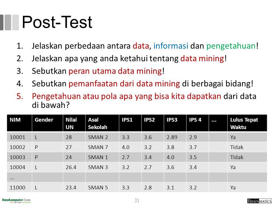 Post-Test Jelaskan perbedaan antara data, informasi dan pengetahuan!
