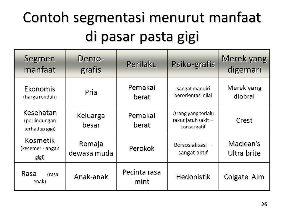 Contoh segmentasi menurut manfaat di pasar pasta gigi
