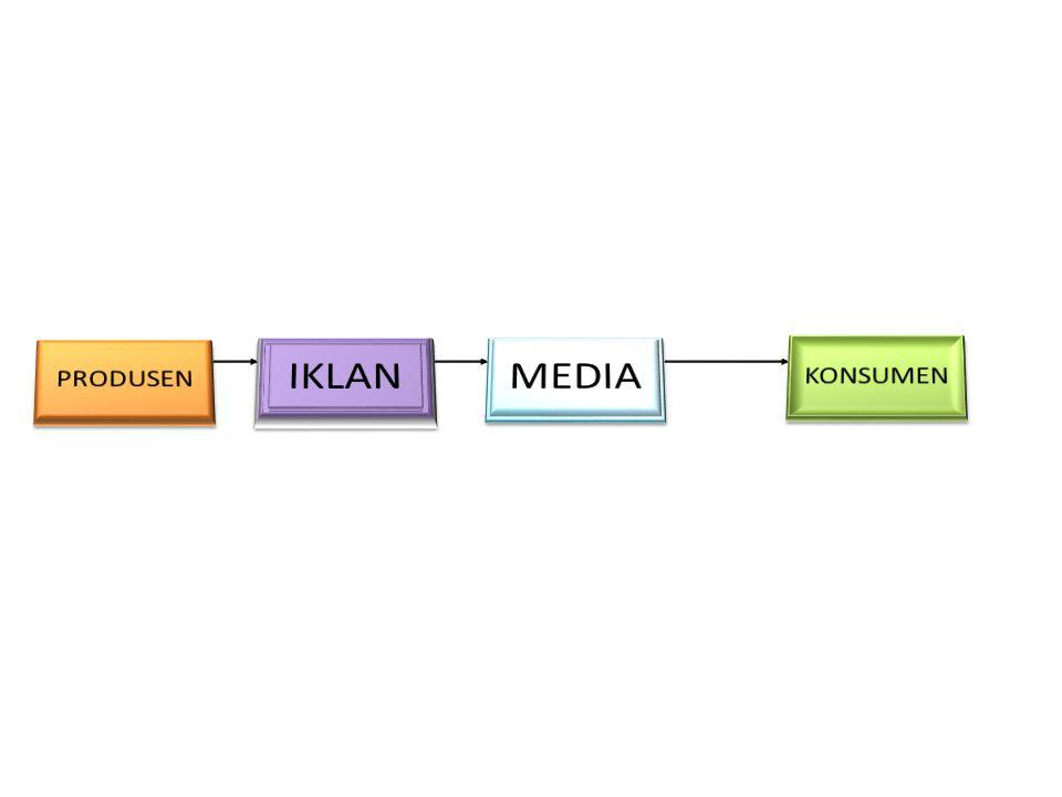 PRODUSEN IKLAN MEDIA KONSUMEN