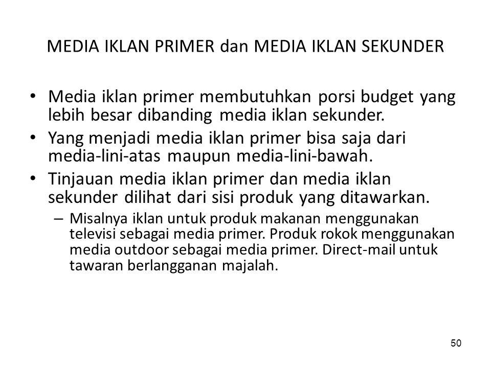 MEDIA IKLAN PRIMER dan MEDIA IKLAN SEKUNDER