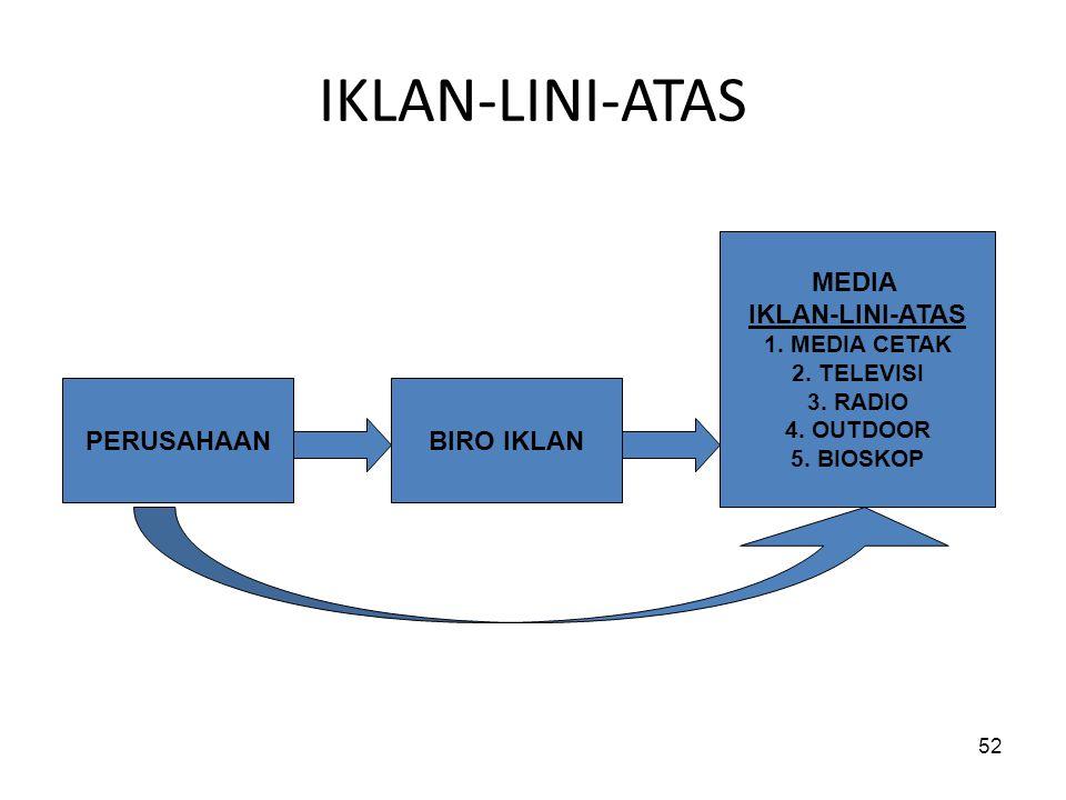 IKLAN-LINI-ATAS MEDIA IKLAN-LINI-ATAS PERUSAHAAN BIRO IKLAN