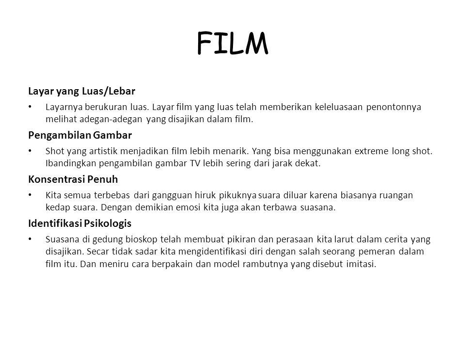 FILM Layar yang Luas/Lebar Pengambilan Gambar Konsentrasi Penuh