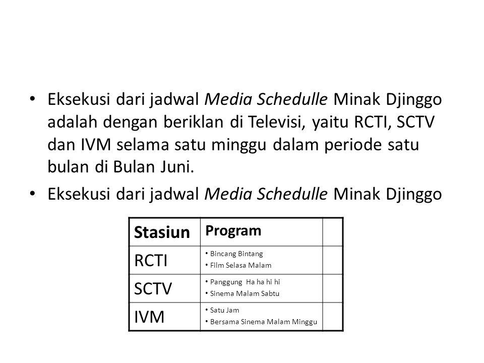 Eksekusi dari jadwal Media Schedulle Minak Djinggo Stasiun RCTI SCTV