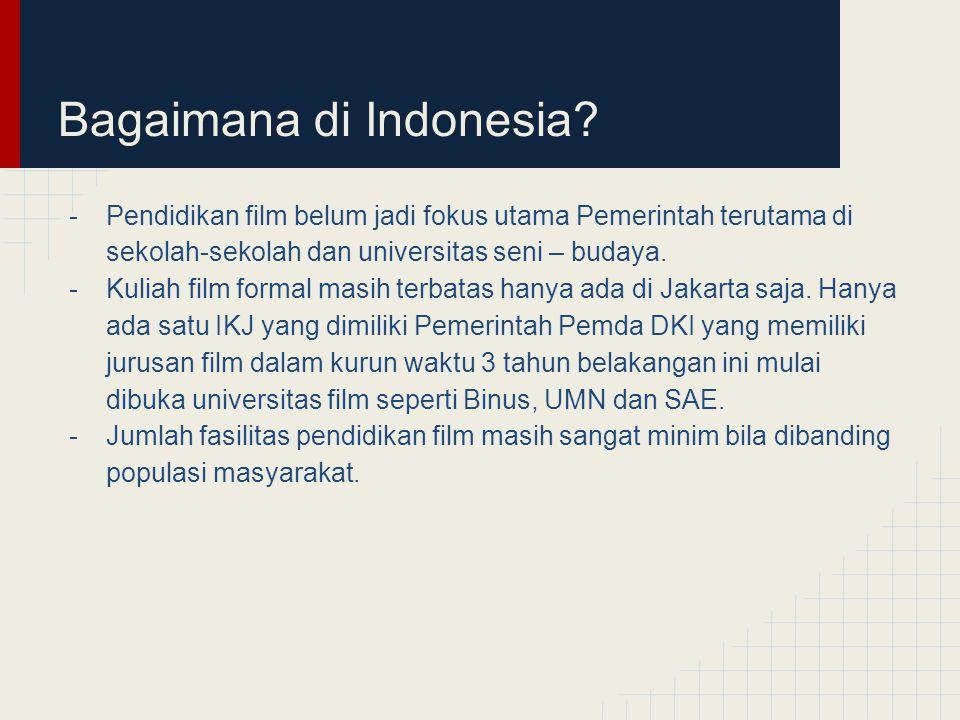 Bagaimana di Indonesia