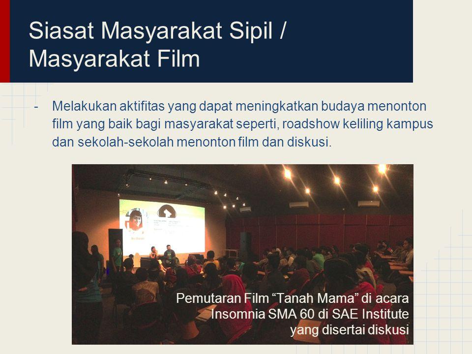 Siasat Masyarakat Sipil / Masyarakat Film
