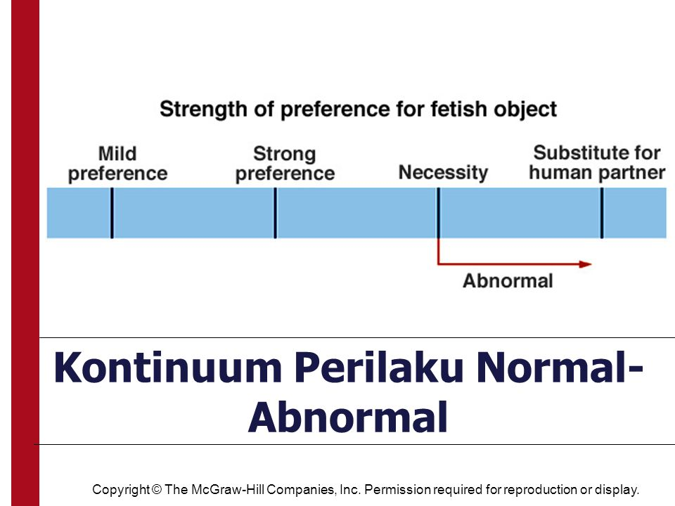 Kontinuum Perilaku Normal-Abnormal