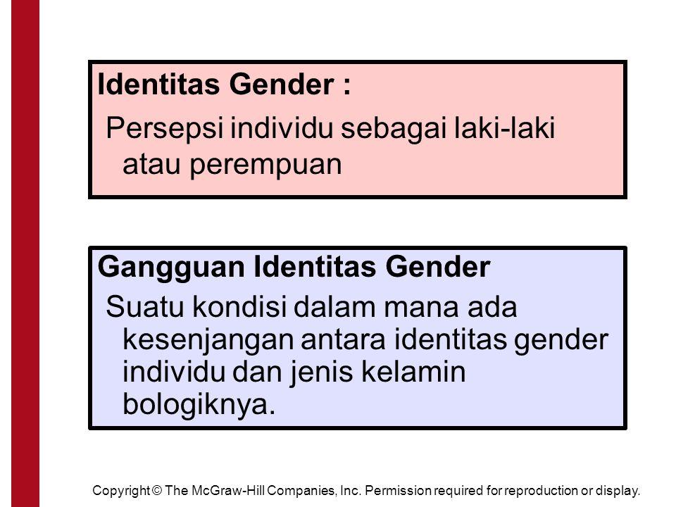 Persepsi individu sebagai laki-laki atau perempuan