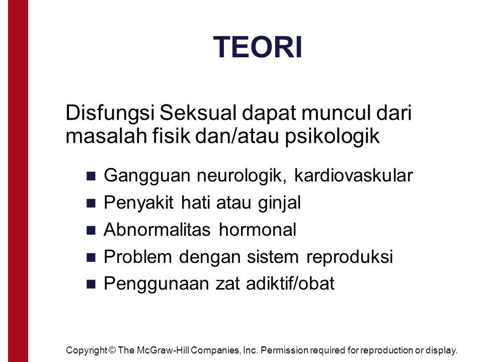 TEORI Disfungsi Seksual dapat muncul dari masalah fisik dan/atau psikologik. Gangguan neurologik, kardiovaskular.