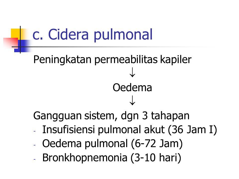 c. Cidera pulmonal Peningkatan permeabilitas kapiler  Oedema