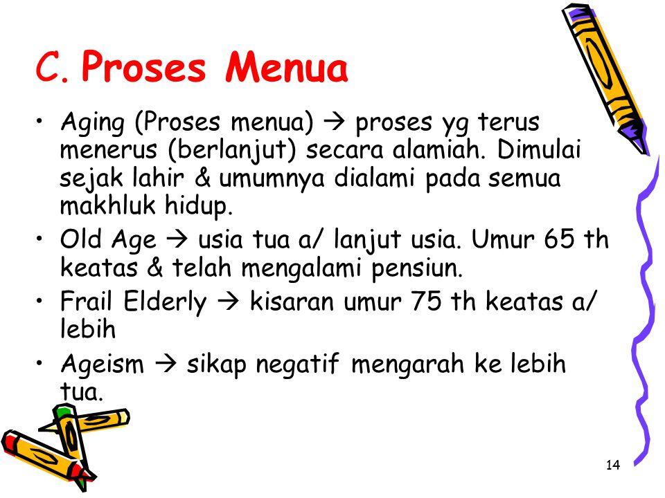 C. Proses Menua
