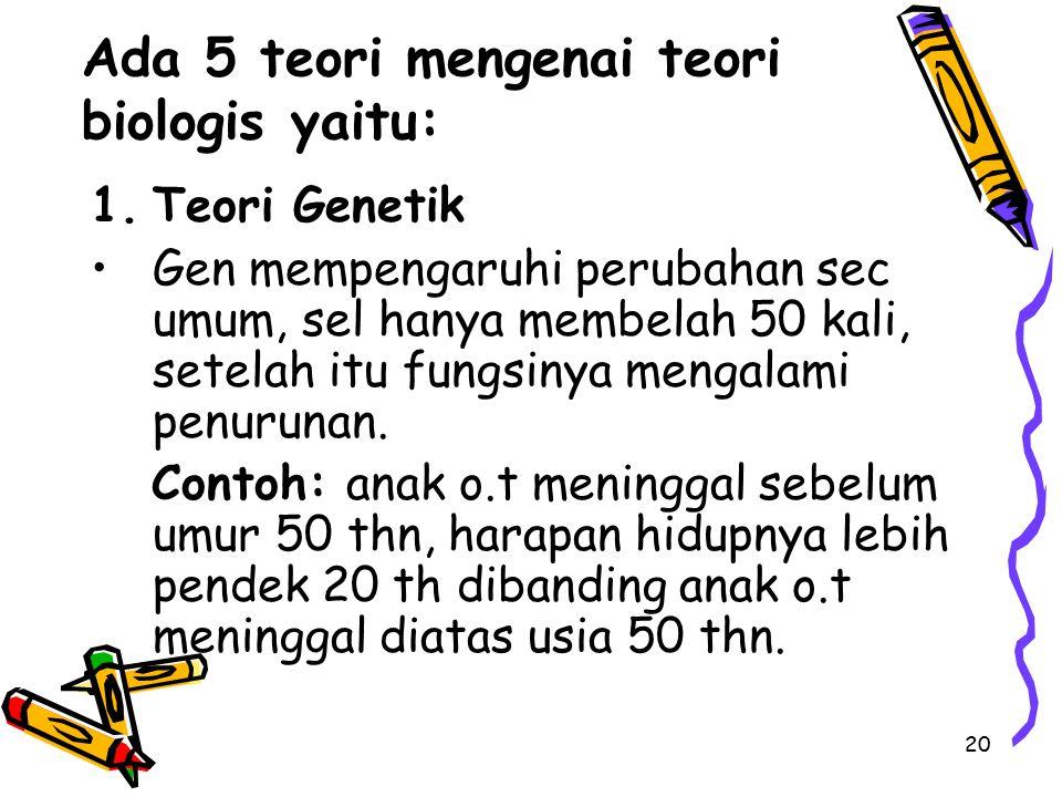 Ada 5 teori mengenai teori biologis yaitu: