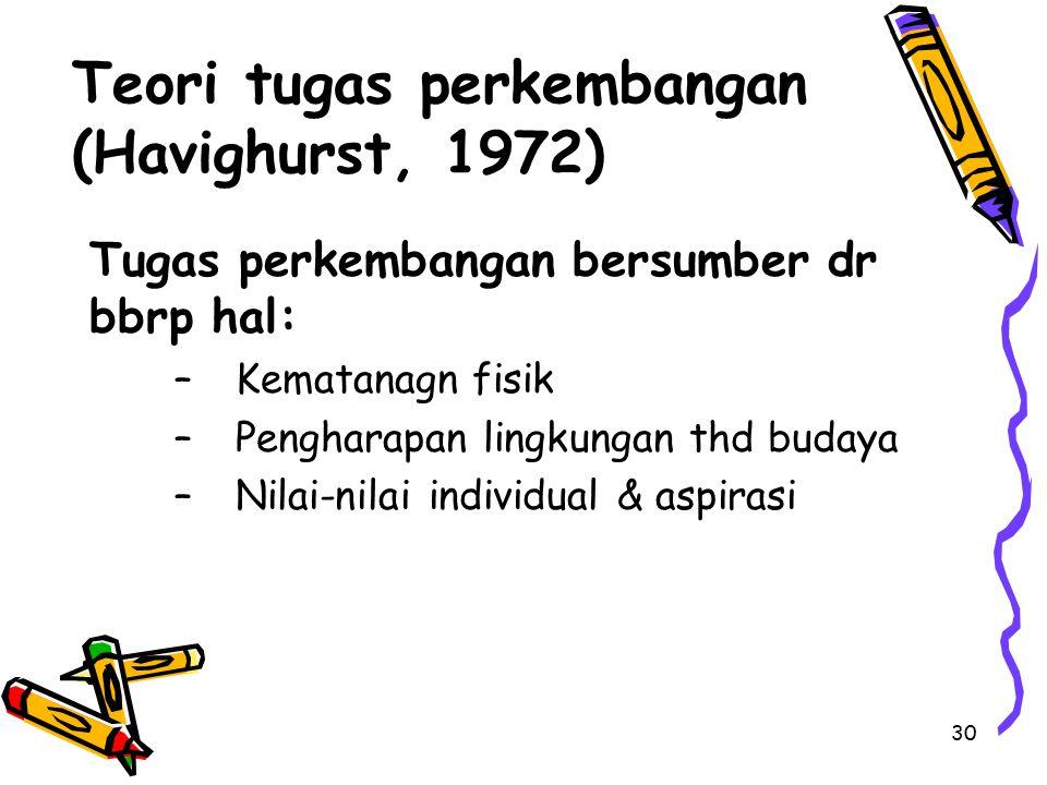 Teori tugas perkembangan (Havighurst, 1972)