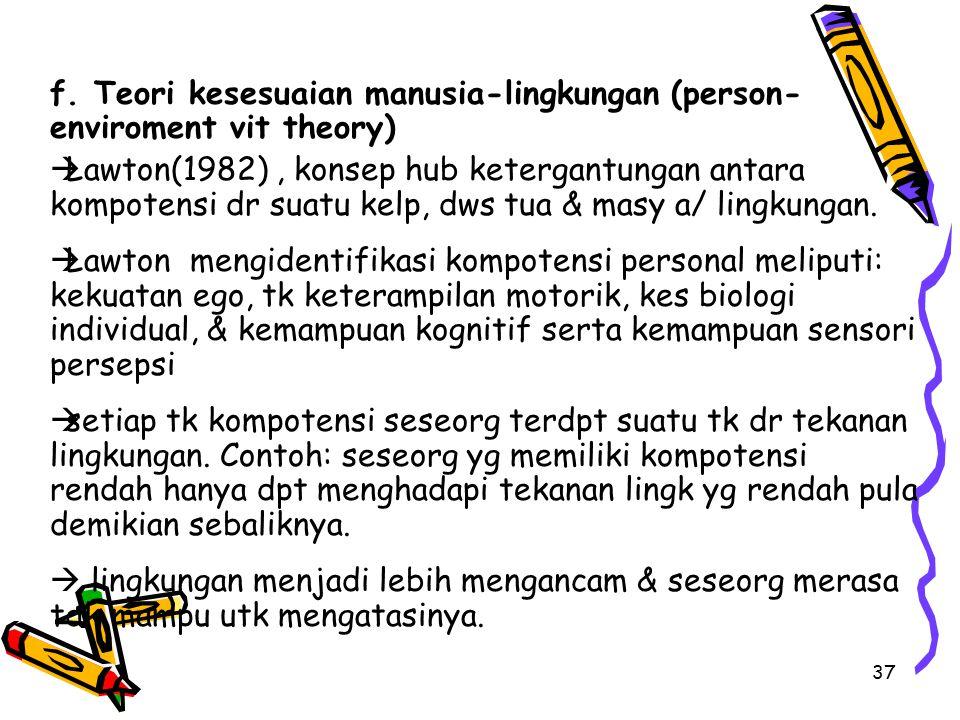 f. Teori kesesuaian manusia-lingkungan (person-enviroment vit theory)