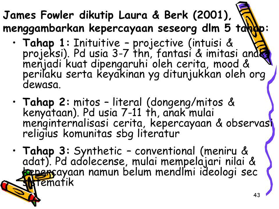James Fowler dikutip Laura & Berk (2001), menggambarkan kepercayaan seseorg dlm 5 tahap:
