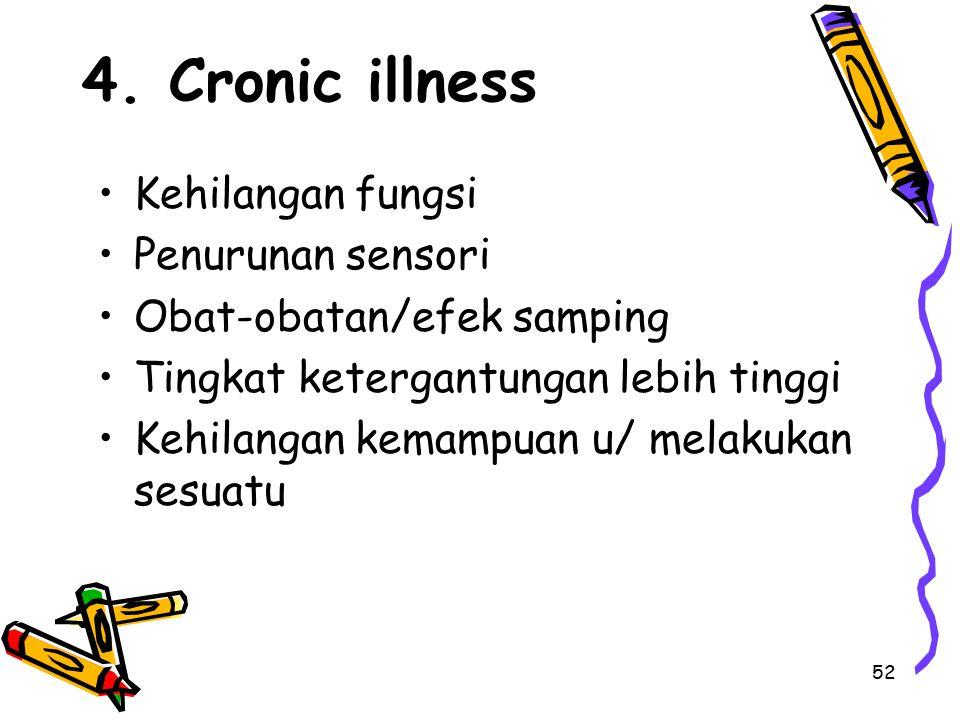 4. Cronic illness Kehilangan fungsi Penurunan sensori