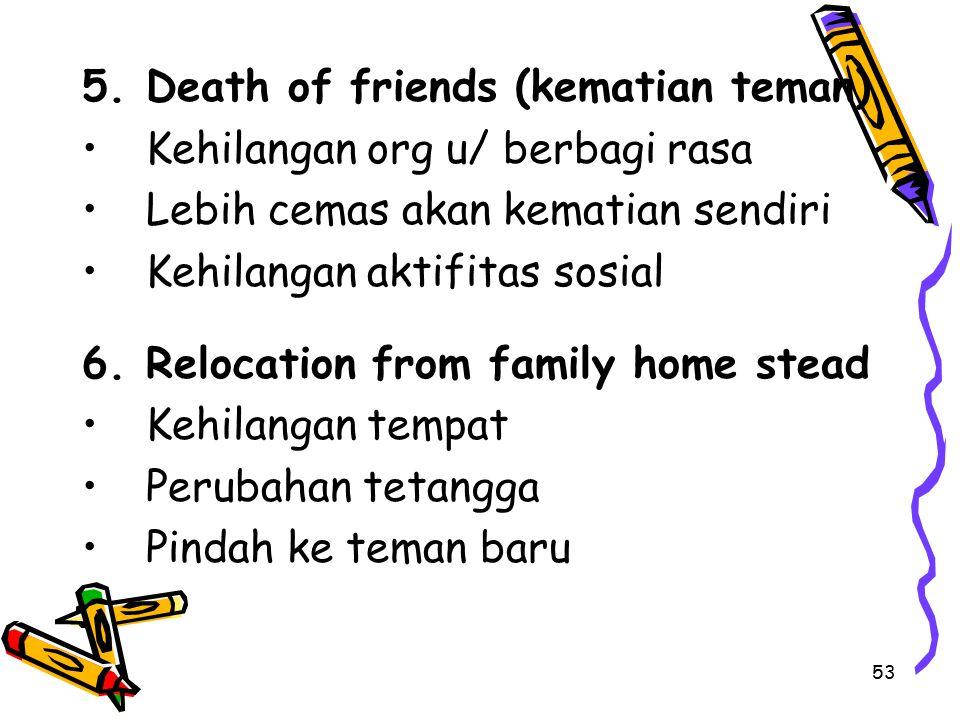 Death of friends (kematian teman)