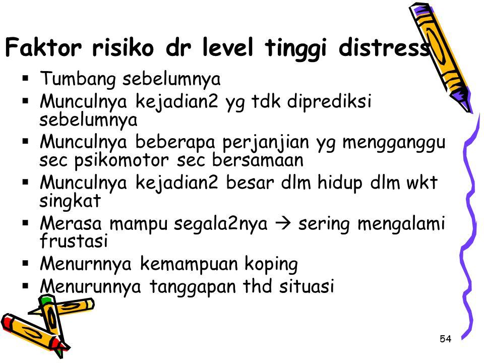 Faktor risiko dr level tinggi distress