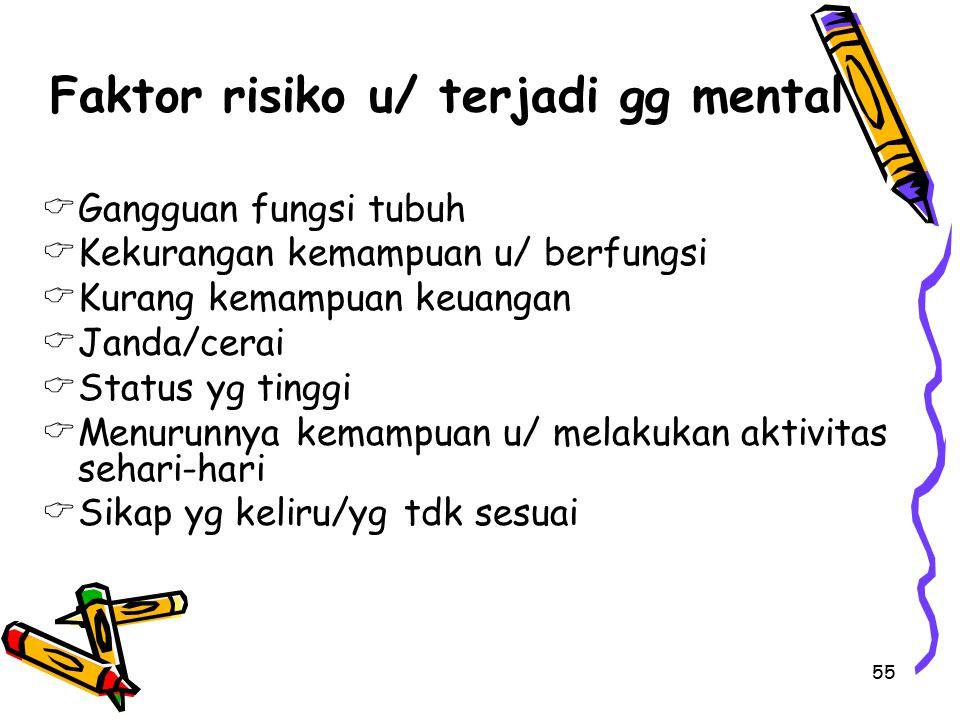 Faktor risiko u/ terjadi gg mental
