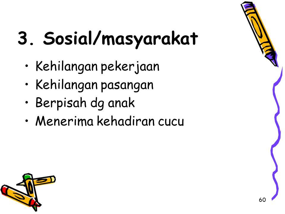 3. Sosial/masyarakat Kehilangan pekerjaan Kehilangan pasangan