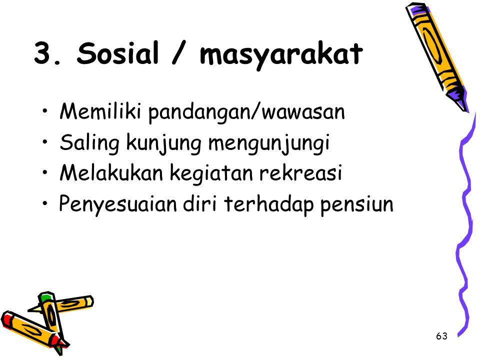 3. Sosial / masyarakat Memiliki pandangan/wawasan