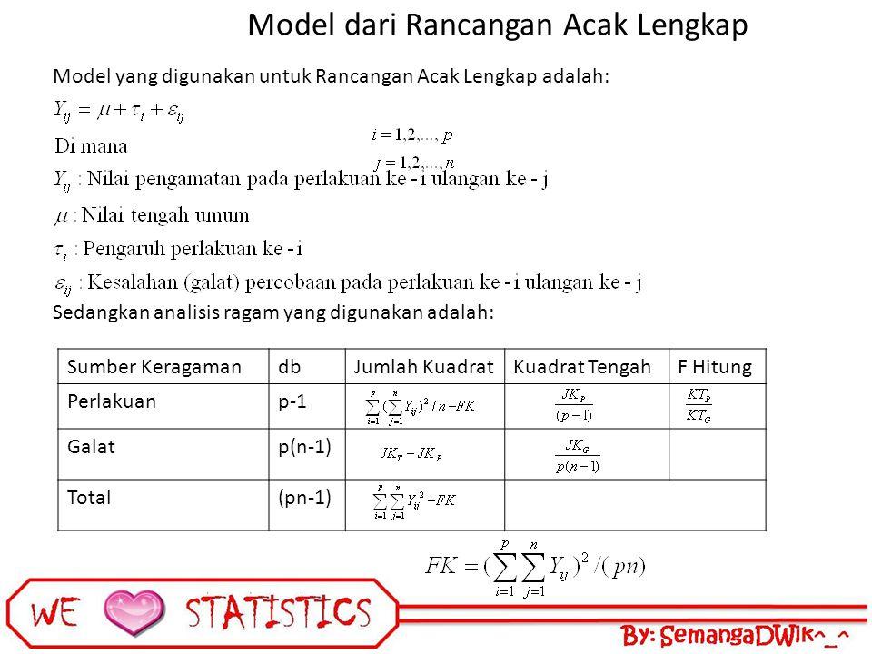 Model dari Rancangan Acak Lengkap
