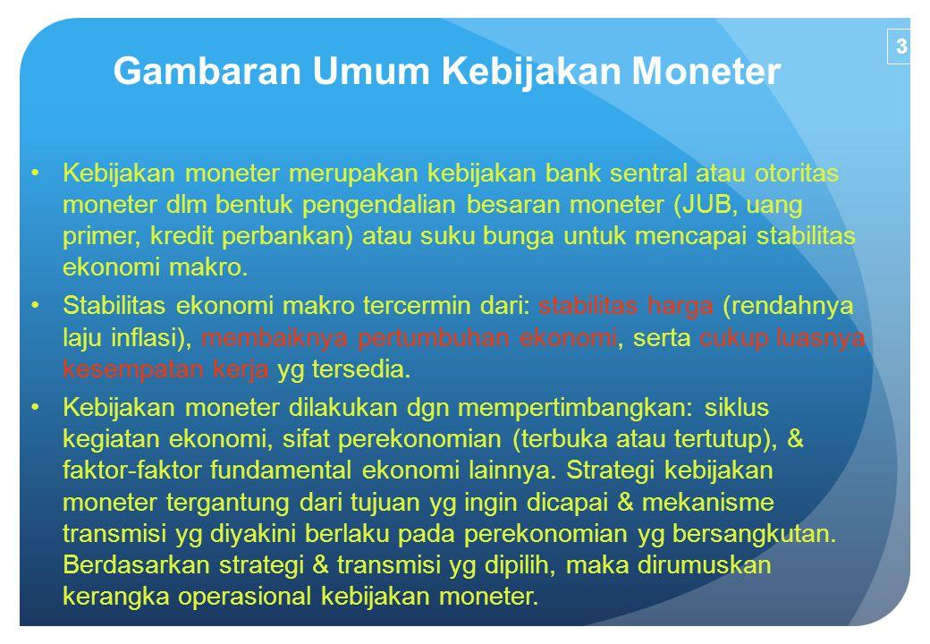 Gambaran Umum Kebijakan Moneter