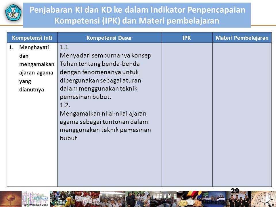 Penjabaran KI dan KD ke dalam Indikator Penpencapaian Kompetensi (IPK) dan Materi pembelajaran