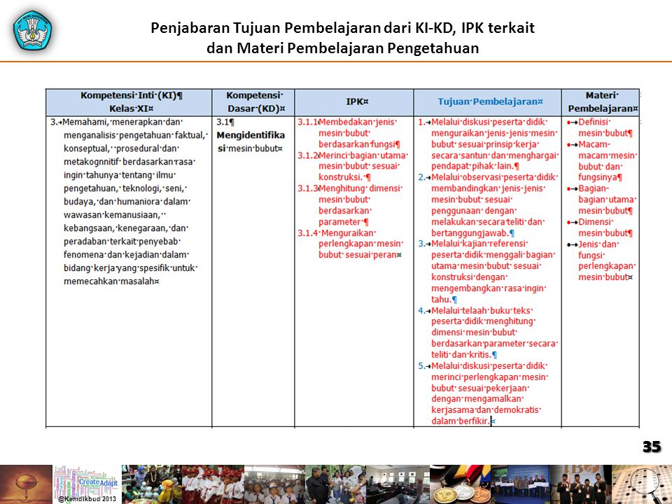 Penjabaran Tujuan Pembelajaran dari KI-KD, IPK terkait